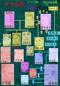Tairakiyomori10