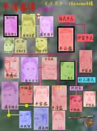 Tairakiyomori12