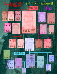 Tairakiyomori15