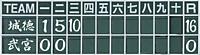 Ykjt001