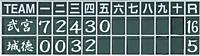 T16j5