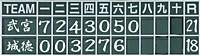 T21j18